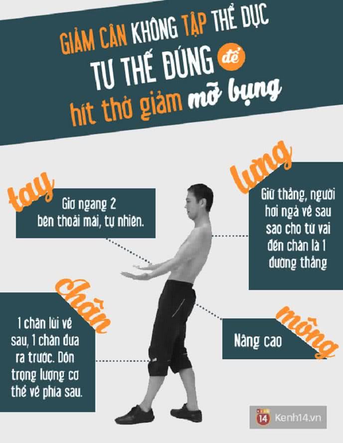 hít thở đúng cách để giảm cân, giảm eo ảnh 1